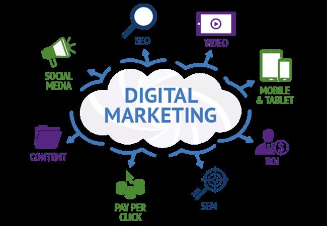 Dijital reklam şirketi - Web Yazılım Şirketi